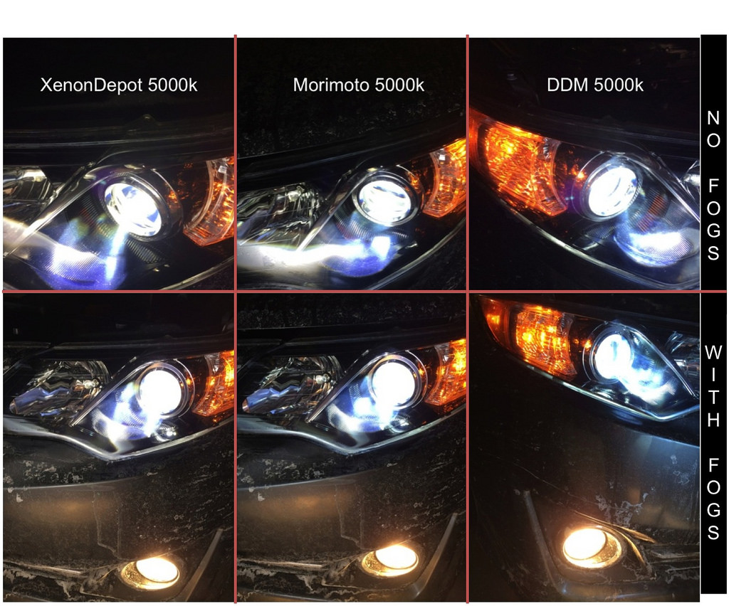 4300k vs 5000k hid color temperature comparison bmw luxury 4300k vs 5000k hid color temperature comparison bmw luxury touring community nvjuhfo Choice Image