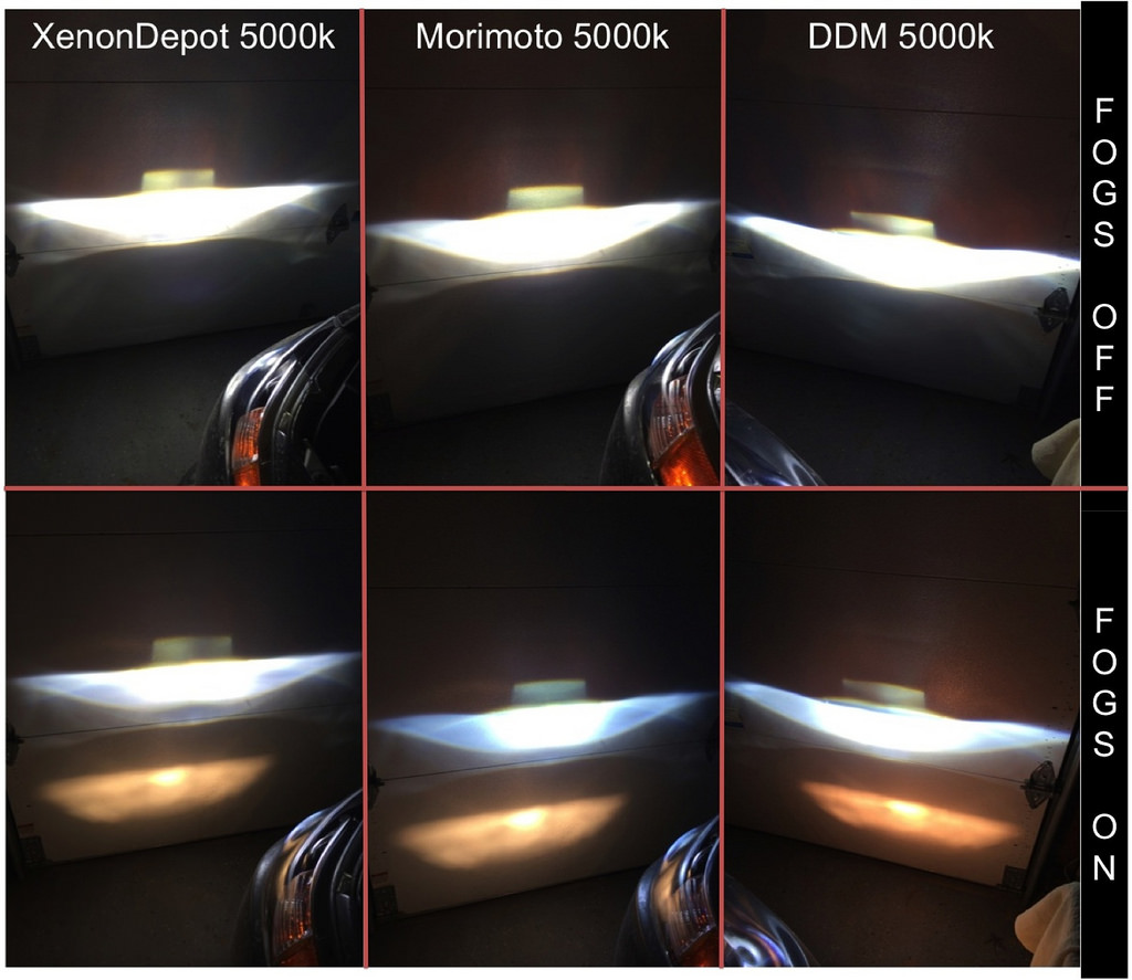 4300k Vs 5000k Hid Color Temperature Comparison