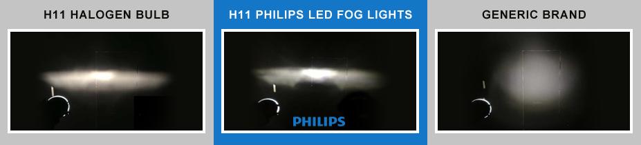 H11 Philips 12834UNIX2 LED