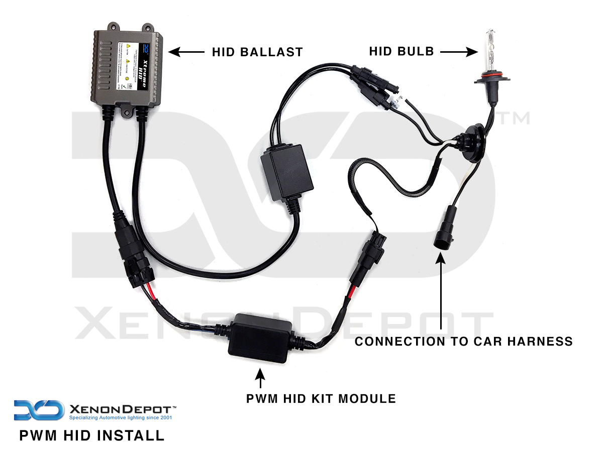 07 Ram Hid Headlights Wiring Diagram Electricity H13 Harness 2014 Jeep Cherokee Kit No Resistors Plug Play Rh Jeepcherokeeclub Com Headlight Ballast Schematic